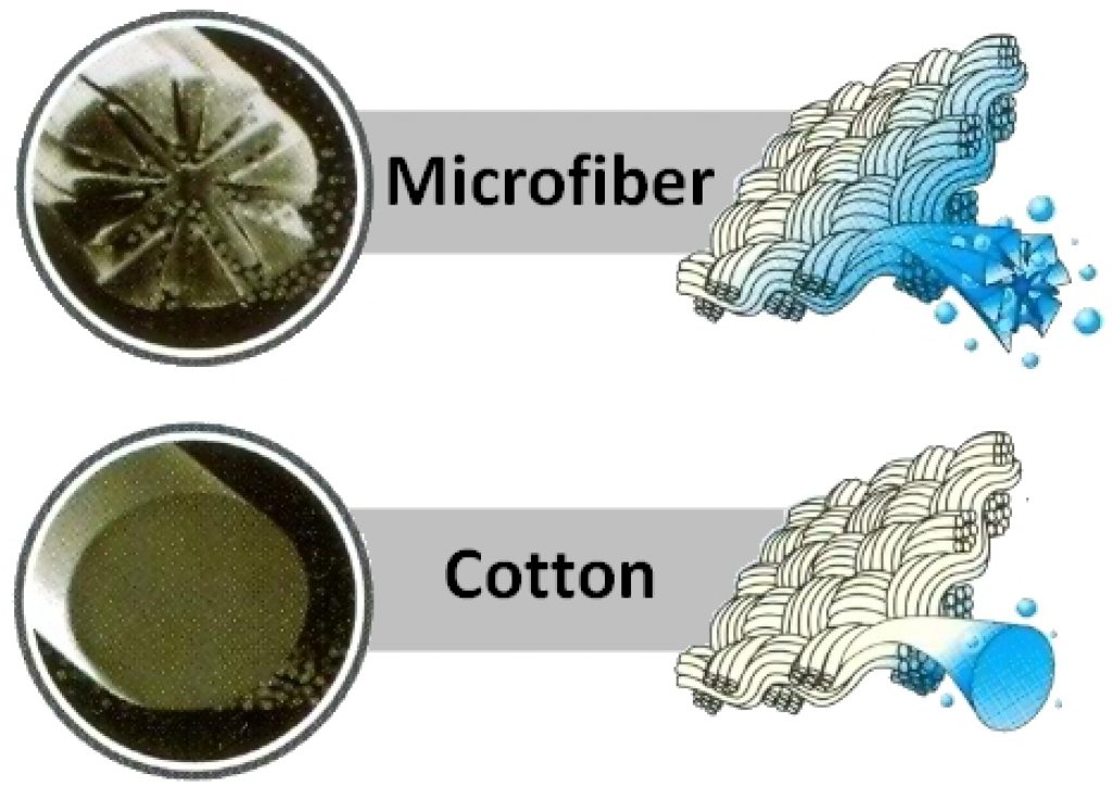 Microfiber-Cotton-Comparison-2