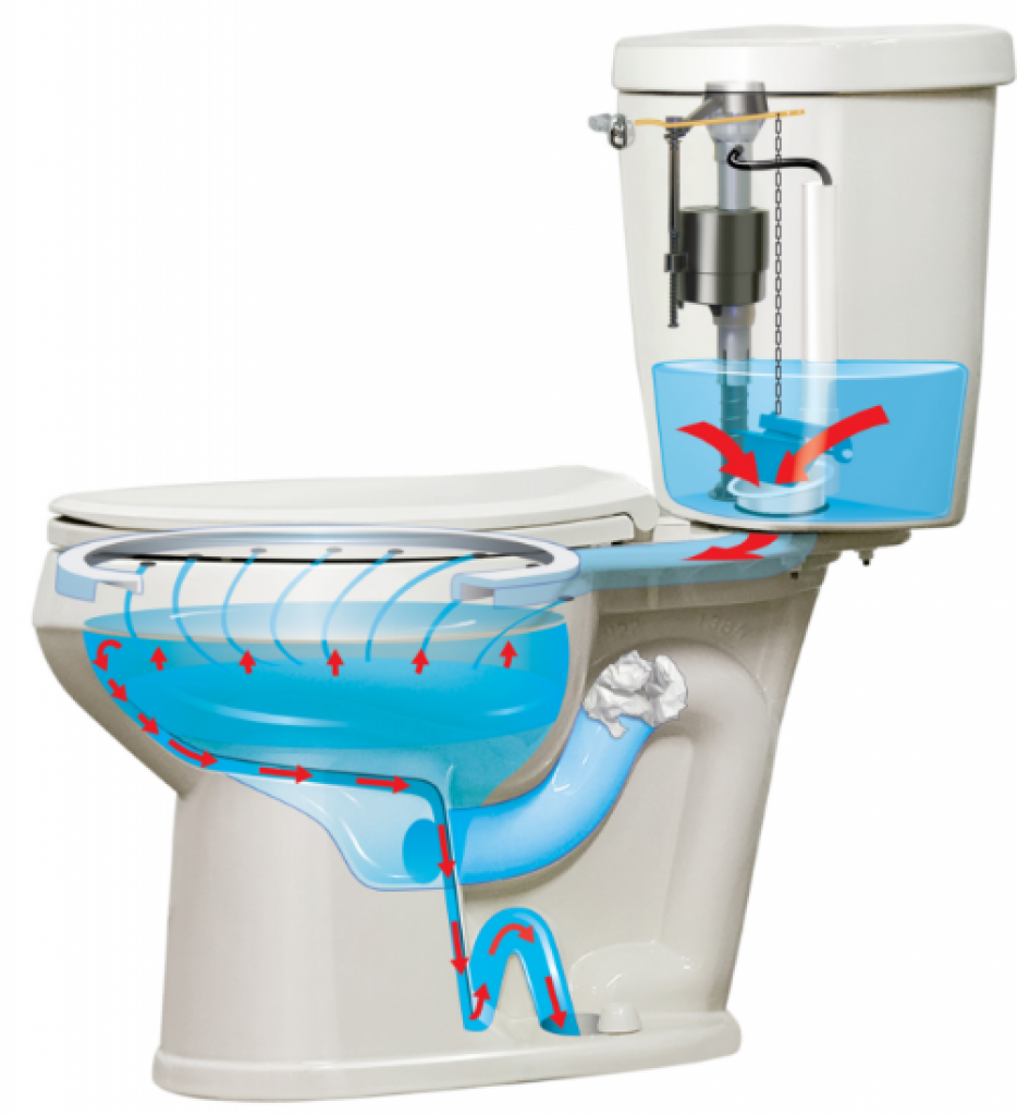 toilet flushing systems
